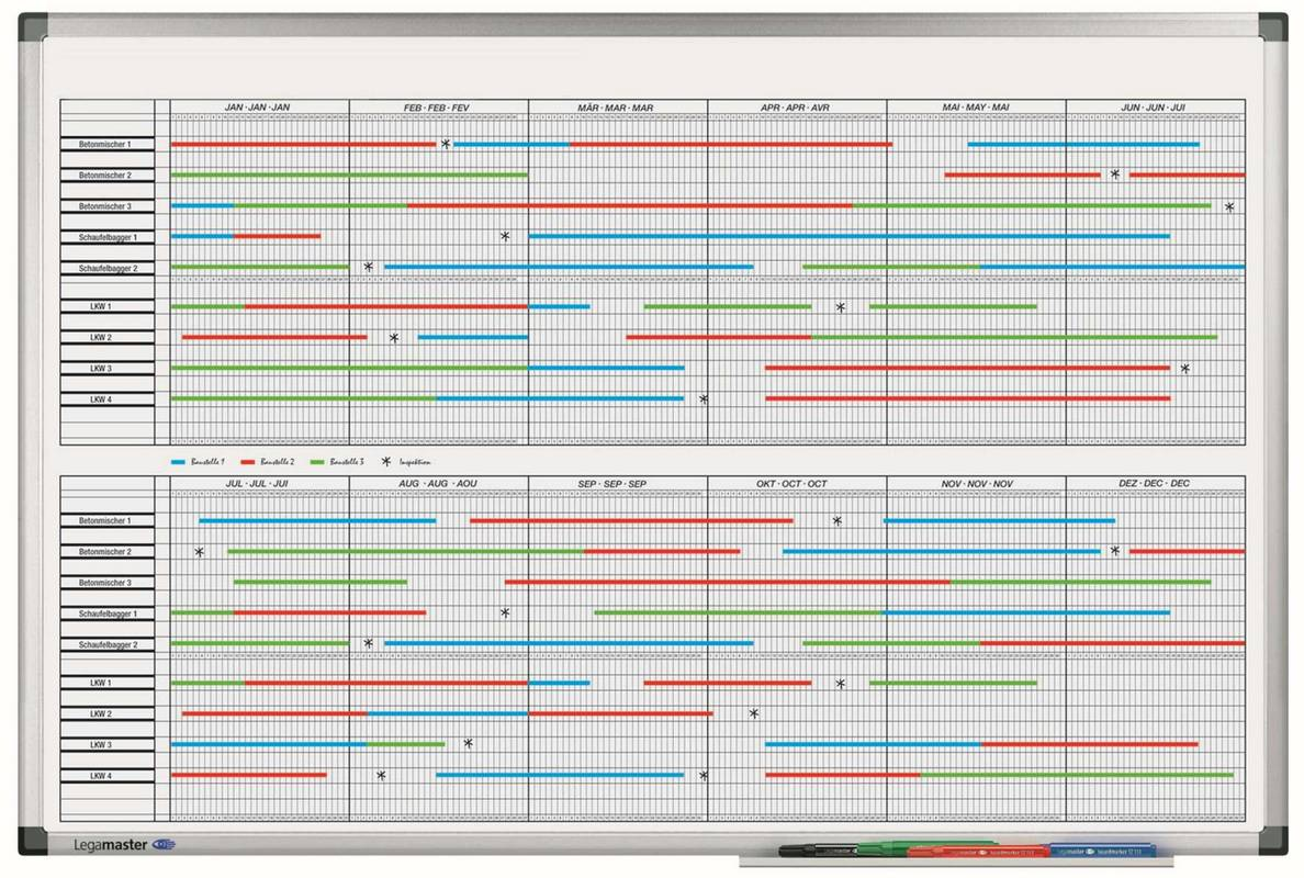 PREMIUM roční plánovací tabule (20 polí), 2 pol. 60x90