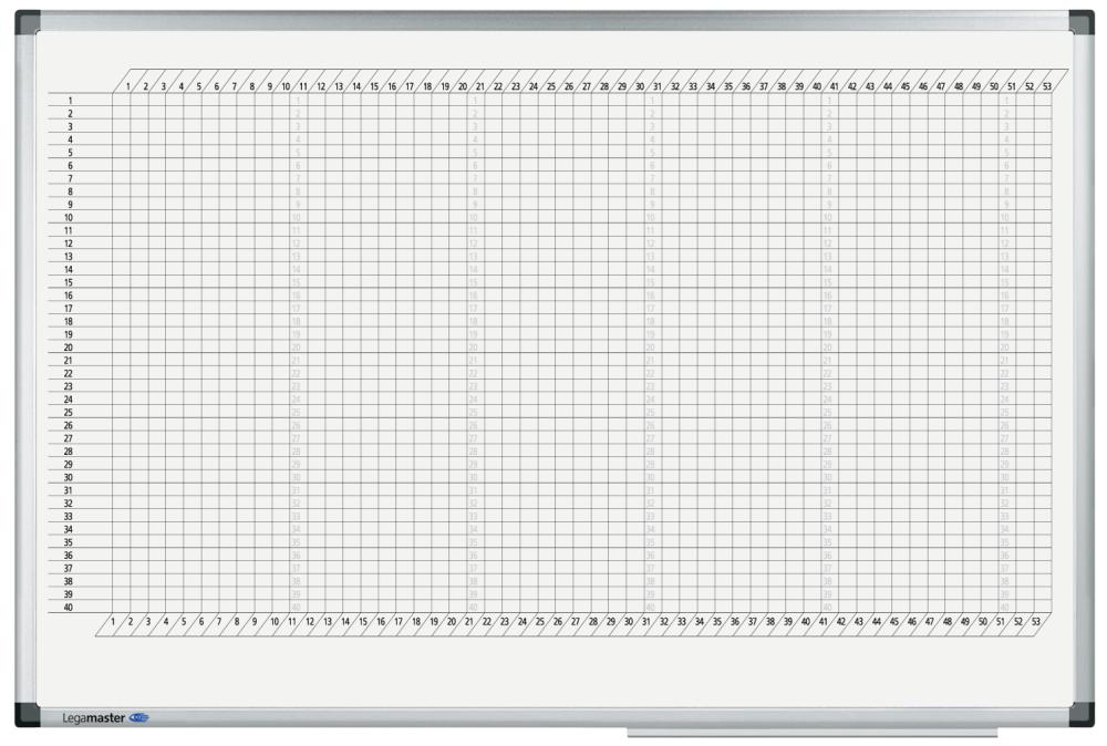 PREMIUM roční plánovací tabule, 53 týdnů, 60x90